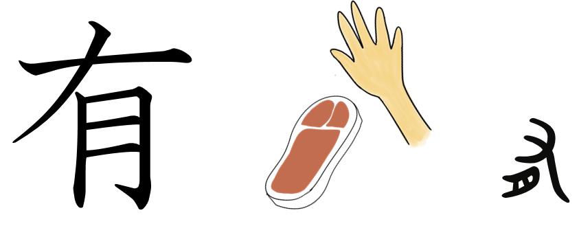 漢字の成り立ち・イラスト「有」