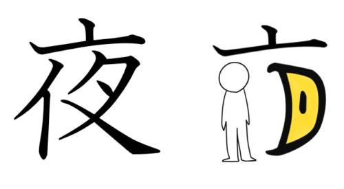 漢字の成り立ち、イラスト、絵「夜」