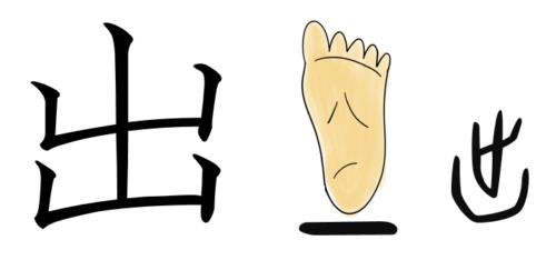 漢字の成り立ち・イラスト「出」