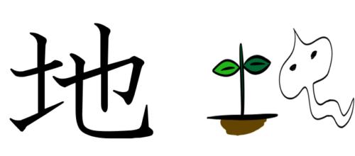 漢字の成り立ち・イラスト「地」