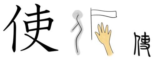 漢字の成り立ち・イラスト「使」