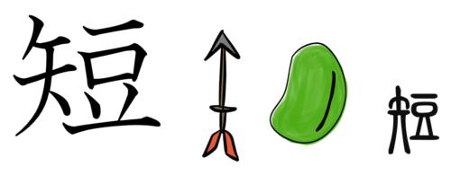 漢字の成り立ち、字源、イラスト「短」