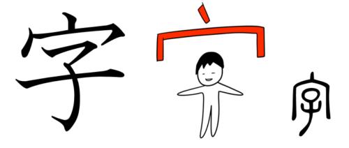 漢字の成り立ち「字」みんなの日本語
