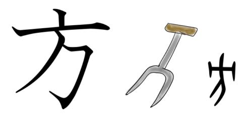 漢字の成り立ち「方」みんなの日本語