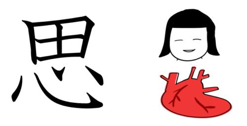 漢字の成り立ち「思」みんなの日本語
