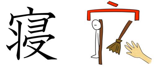 漢字の成り立ち「寝」みんなの日本語