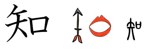 漢字の成り立ち「知」みんなの日本語