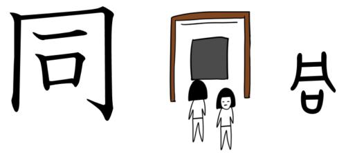 漢字の成り立ち「同」みんなの日本語