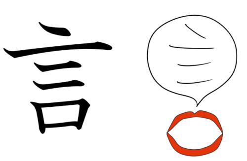 言 漢字 成り立ち