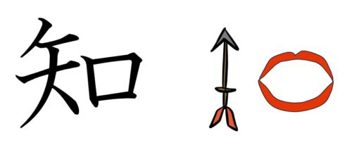 知 漢字 成り立ち