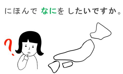 日本で何をしたいですか。第13課の教案
