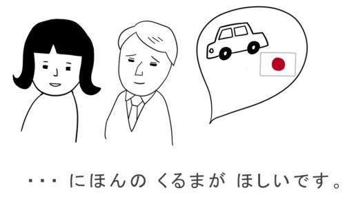 日本の車が欲しい。第13課の教案