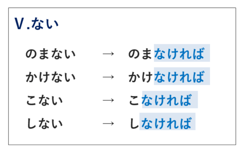 動詞(否定)の条件形