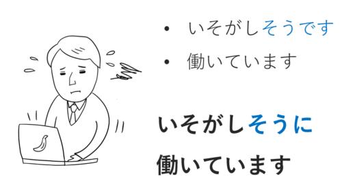 みん日第3課の文型、N3の文型