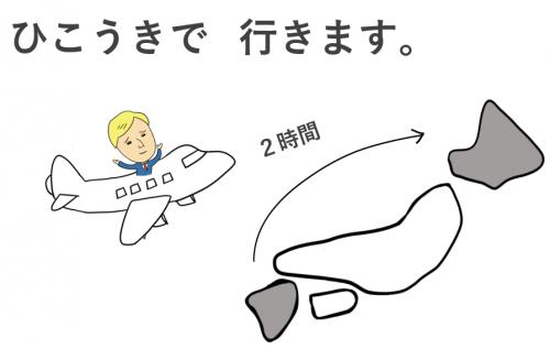 飛行機で行きます イラスト