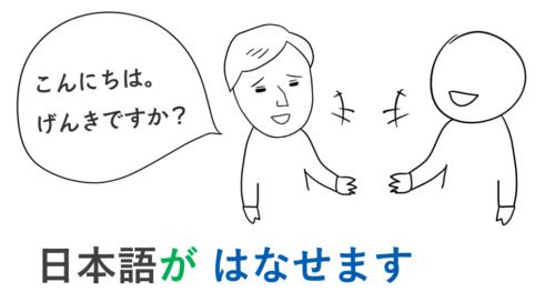 日本語が話せます 第27課