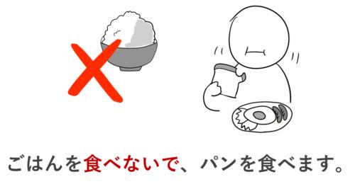 ご飯を食べないでパンを食べます