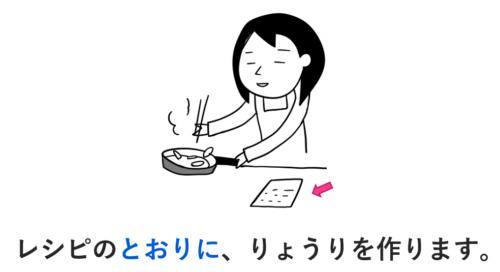 ~のとおりに 第34課 みんなの日本語の教案