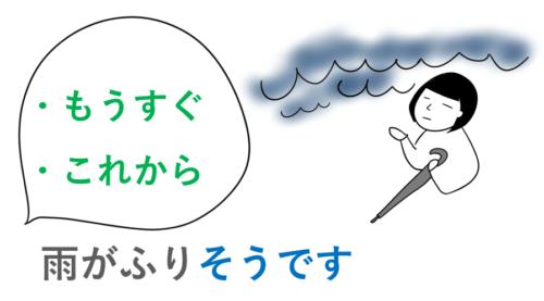 もうすぐあえが降りそうです 日本語第43課 文型