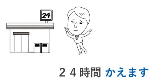可能形(可能性) 第27課
