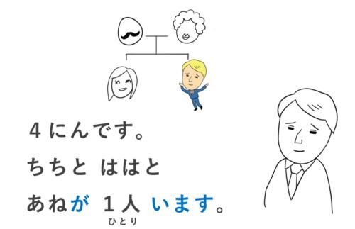 第11課 みんなの日本語