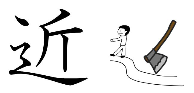近い 漢字 成り立ち イラスト