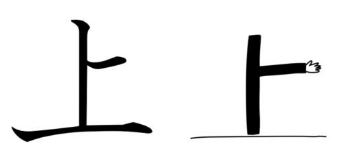 上 漢字の成り立ち