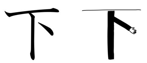 下 漢字の成り立ち