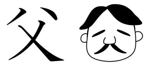 父 漢字の成り立ち