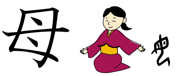 母 漢字の成り立ち