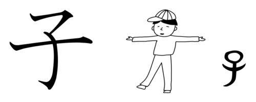 子 漢字の成り立ち