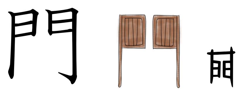 門 漢字 成り立ち