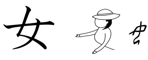 女 漢字 成り立ち