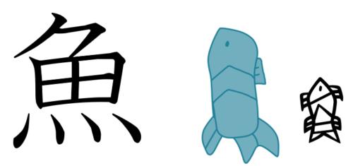魚 漢字の成り立ち