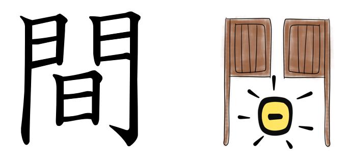 間 漢字 成り立ち
