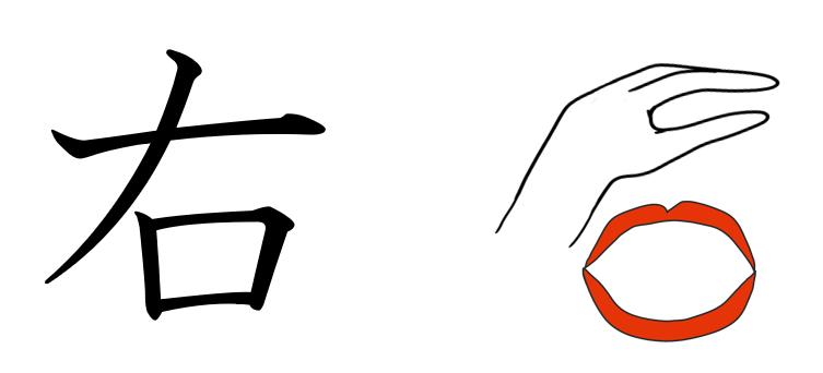 右 漢字 成り立ちイラスト