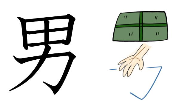 男 漢字 成り立ちイラスト