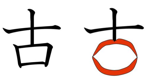 古い 漢字 成り立ち