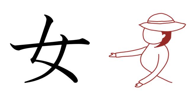 女 漢字 イラスト 成り立ち