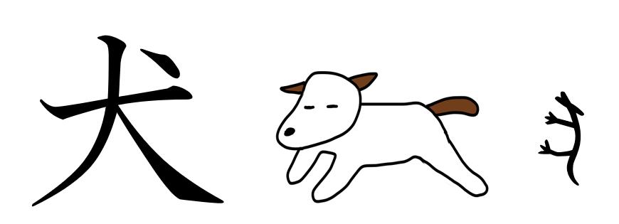 犬 漢字 成り立ち