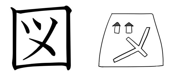 図 漢字 成り立ち イラスト 絵