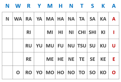 japanese syllables