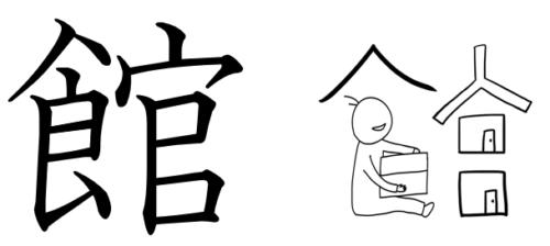 館 漢字 成り立ち 絵 イラスト