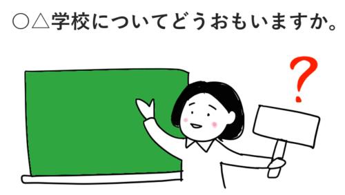 ~について 日本語 文法