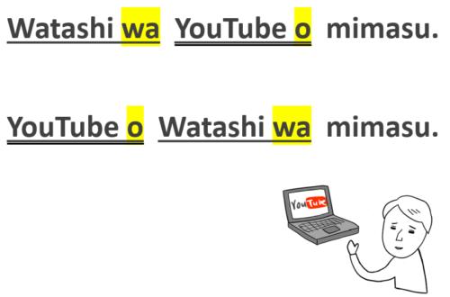 SVO SOV 日本語
