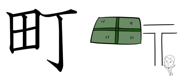 町 漢字 イラスト 成り立ち 絵