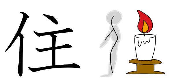 住 漢字 成り立ち イラスト 絵