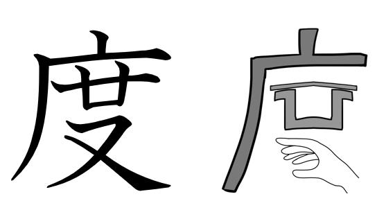 度 漢字の成り立ち イラスト 絵