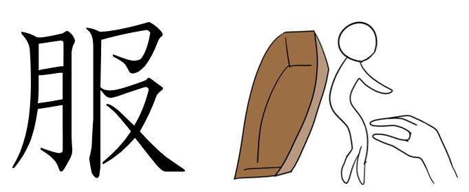 服 漢字 成り立ち イラスト 絵