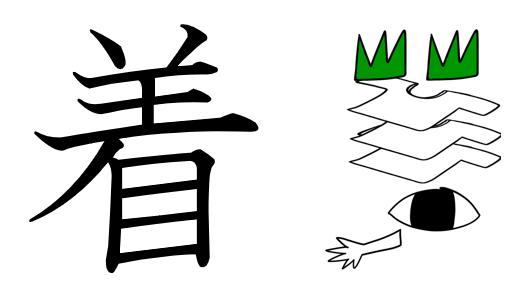 着る 漢字 成り立ち イラスト 絵